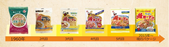 発売60周年記念 復刻版の特別商品を発売『復刻版ケンミン焼ビーフン』を3月1日(日)に発売