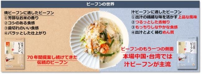 台湾フードが大ブーム!台湾本場の食べ方を日本一のビーフンメーカーが発信『スープ専用ビーフン』を3月1日より発売 用途別のビーフン商品は業界初!創業70周年を機にビーフンの新しい魅力を提案