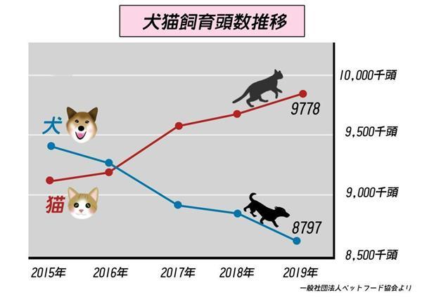 2月22日「猫の日」記念:ケンミン×フェリシモ猫部コラボ商品が大好評のため、店舗メニューとして登場