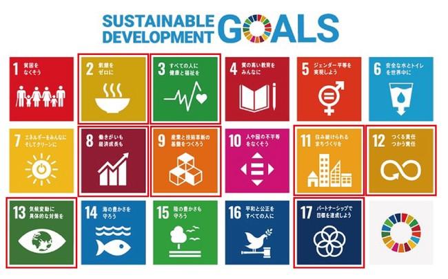「ケンミン焼ビーフン」SDGs目標に対する取組〜8項目に対応〜